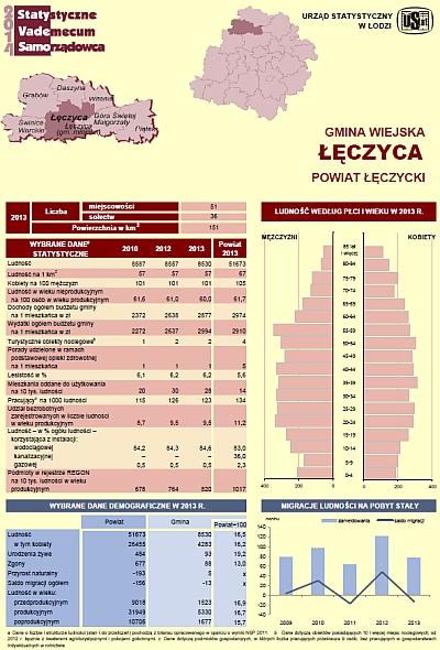 -20130705_statystyki.jpg