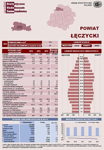 -20130703_dane_statystyczne.jpg